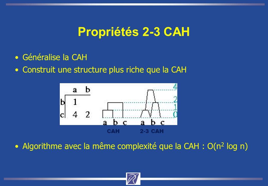 Propriétés 2-3 CAH Généralise la CAH