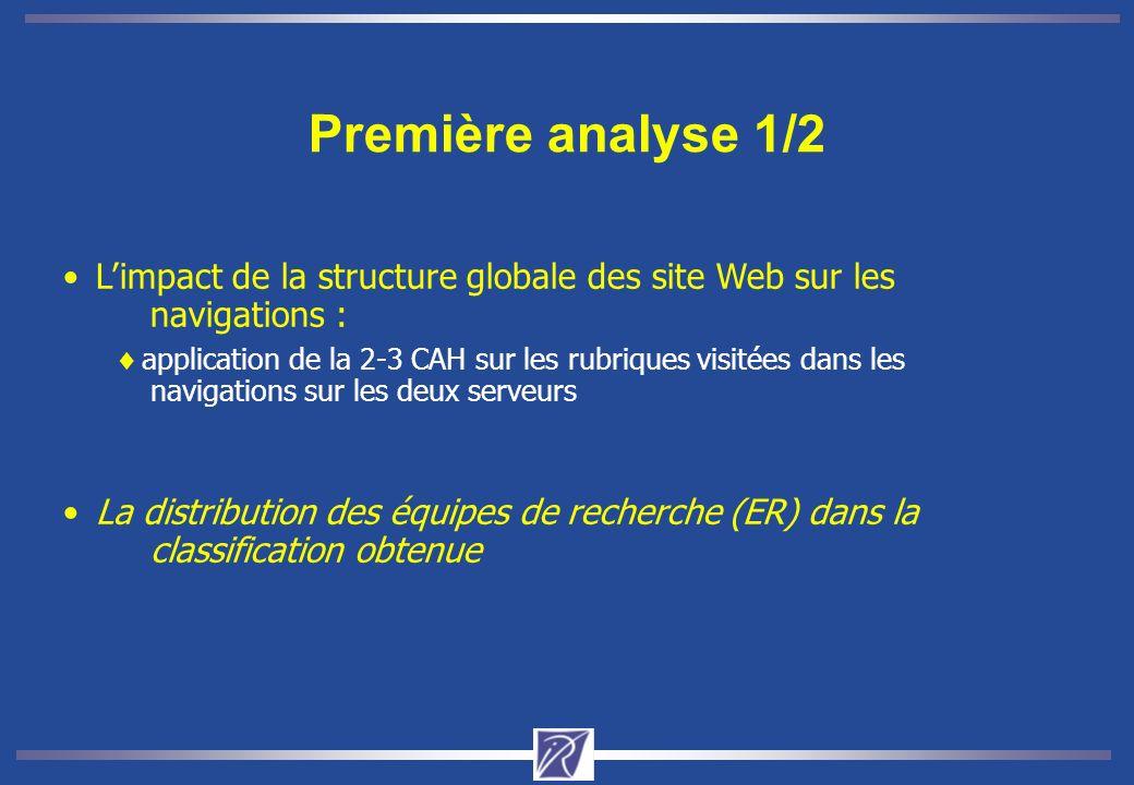 Première analyse 1/2 L'impact de la structure globale des site Web sur les navigations :