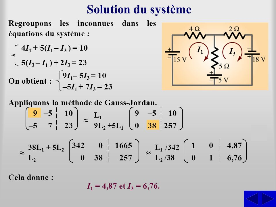 Solution du système Regroupons les inconnues dans les équations du système : 4I1 + 5(I1 – I3 ) = 10.