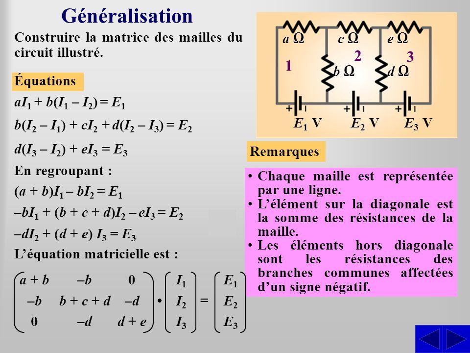 Généralisation 1 2 3 S S E1 V a Ω c Ω e Ω b Ω d Ω E3 V E2 V
