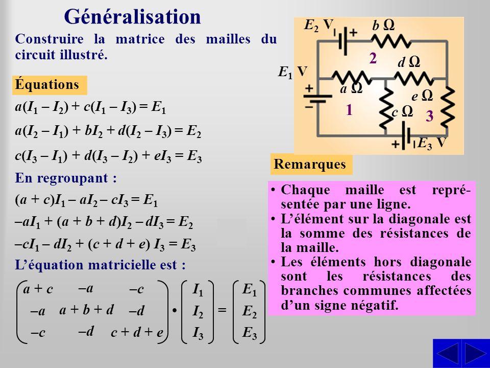 Généralisation 1 2 3 S S E1 V a Ω c Ω b Ω d Ω E3 V E2 V e Ω