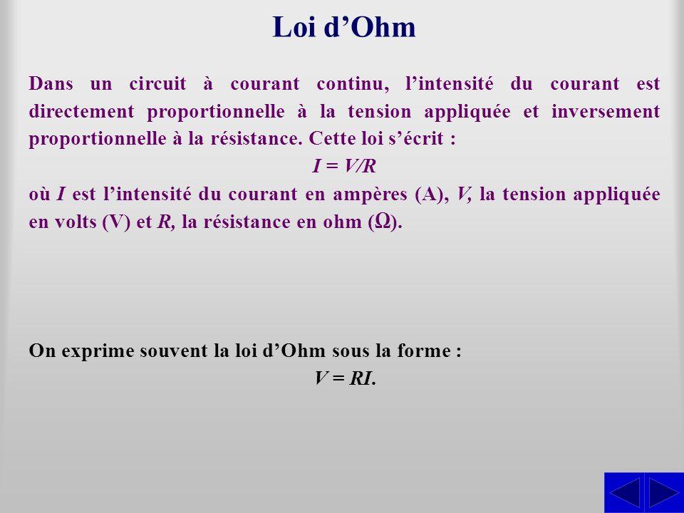 Loi d'Ohm