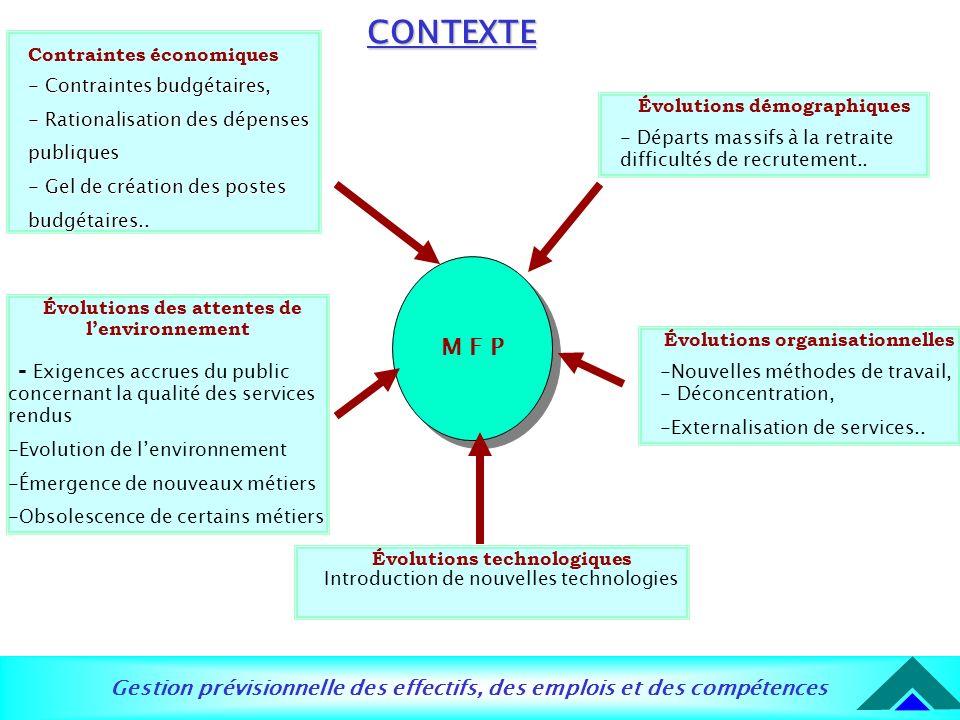 M F P CONTEXTE. Contraintes économiques. - Contraintes budgétaires, - Rationalisation des dépenses.