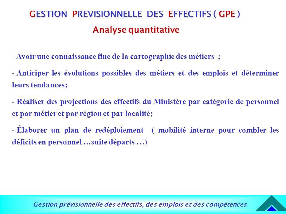 GESTION PREVISIONNELLE DES EFFECTIFS ( GPE )