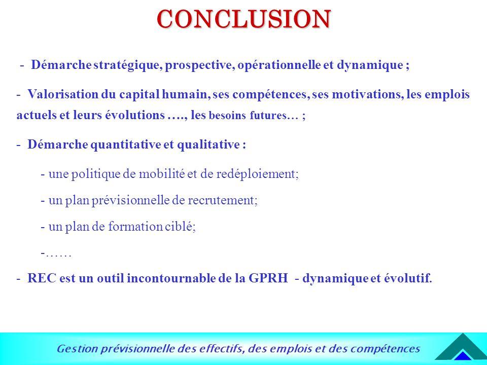 CONCLUSION - Démarche stratégique, prospective, opérationnelle et dynamique ;
