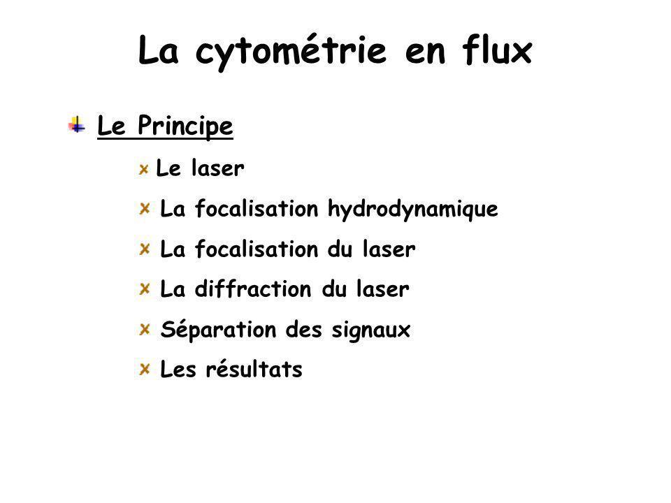 La cytométrie en flux Le Principe La focalisation hydrodynamique