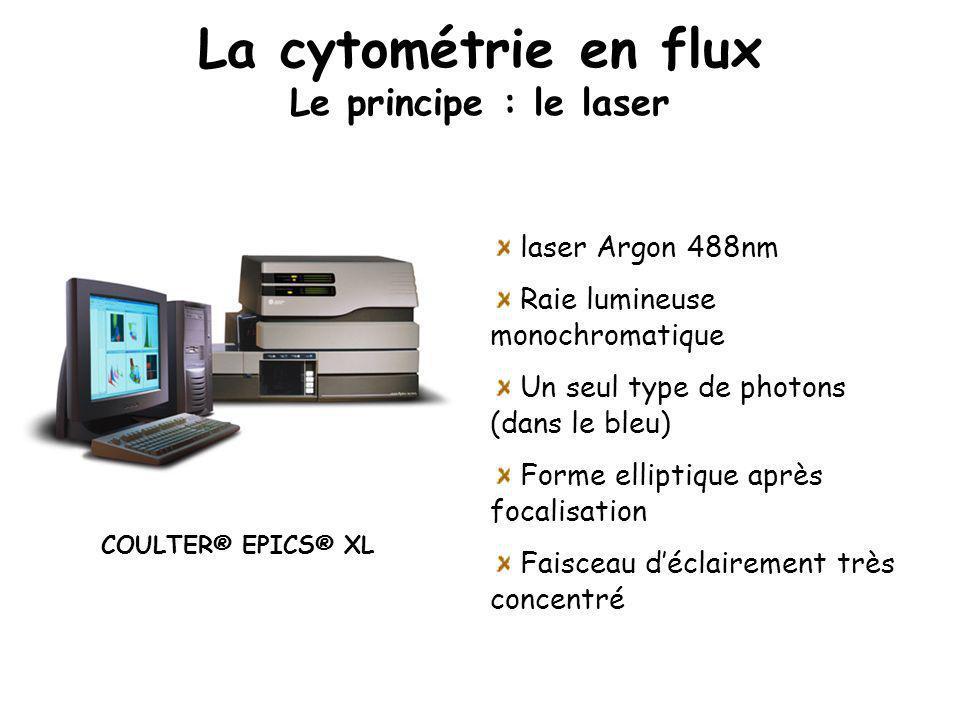 La cytométrie en flux Le principe : le laser