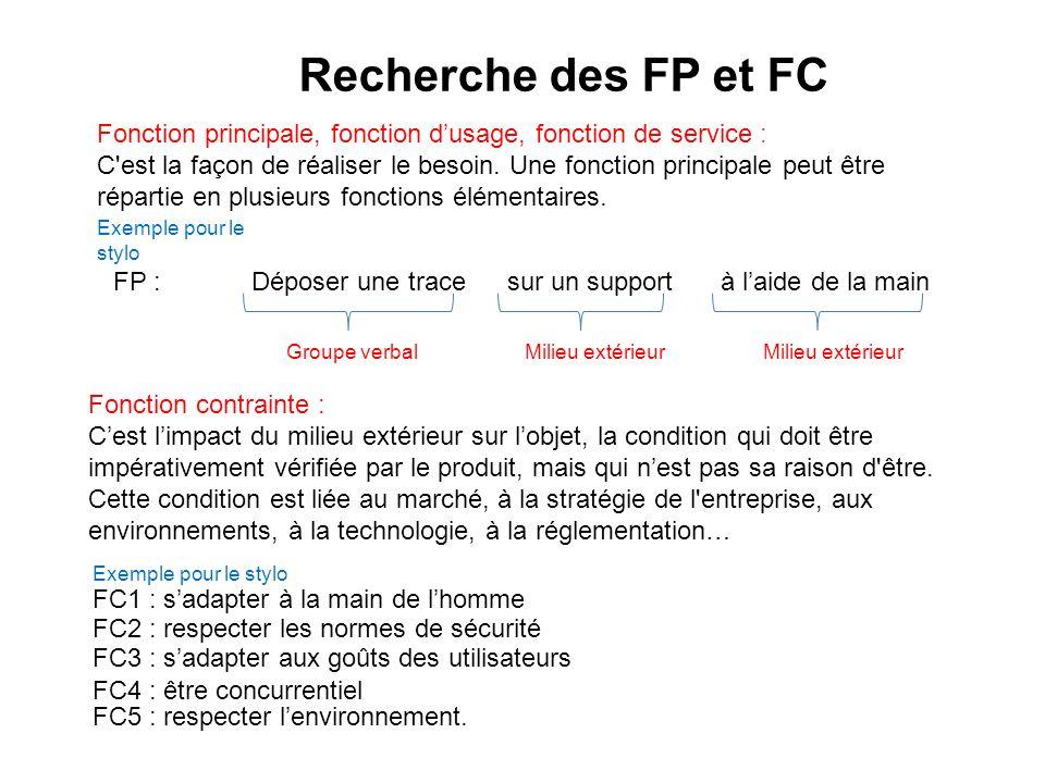 Recherche des FP et FC Fonction principale, fonction d'usage, fonction de service :