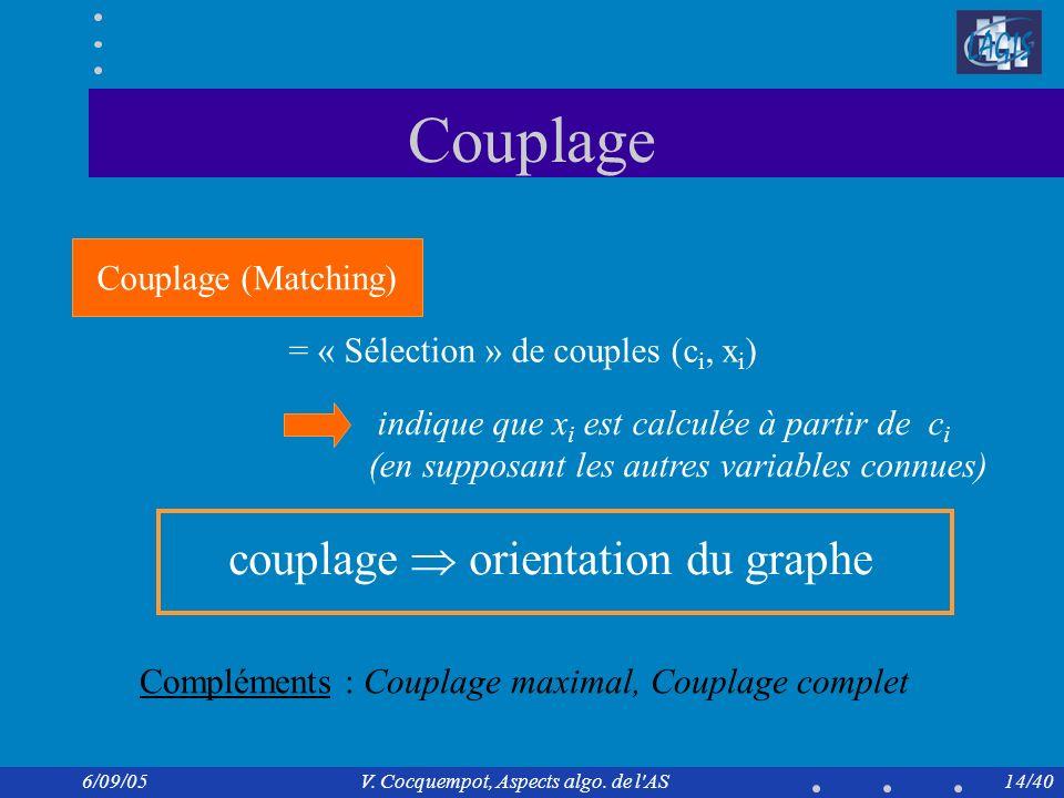 Couplage couplage  orientation du graphe Couplage (Matching)