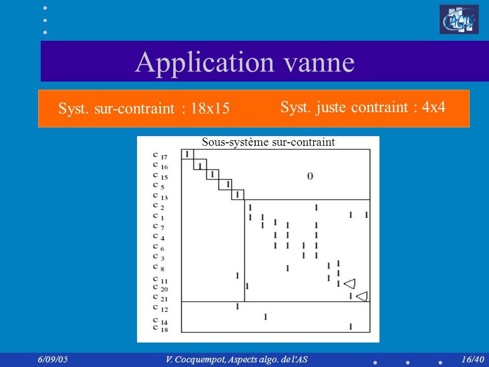 Application vanne Syst. sur-contraint : 18x15