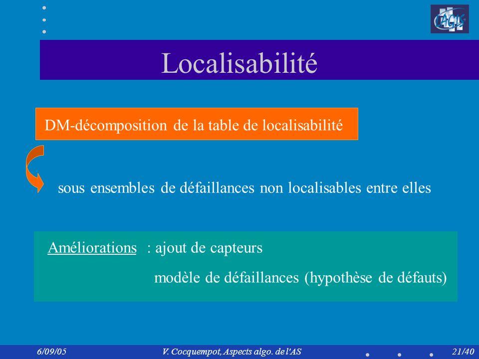 Localisabilité DM-décomposition de la table de localisabilité