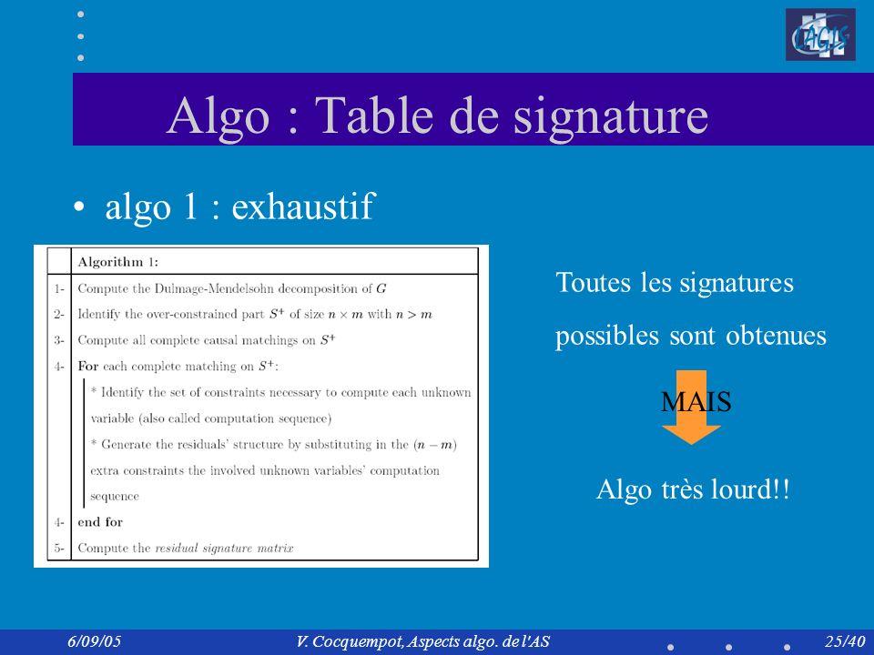 Algo : Table de signature