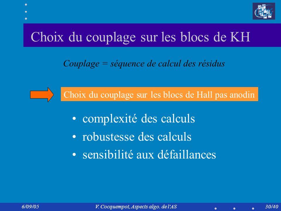 Choix du couplage sur les blocs de KH