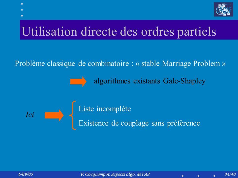 Utilisation directe des ordres partiels