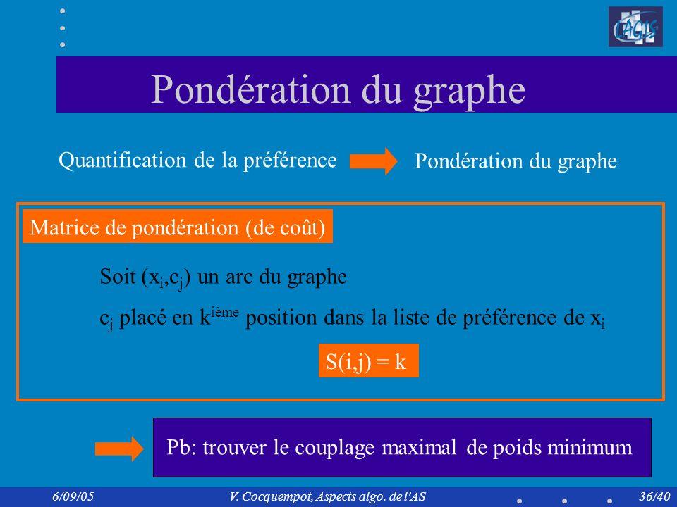 Pondération du graphe Quantification de la préférence