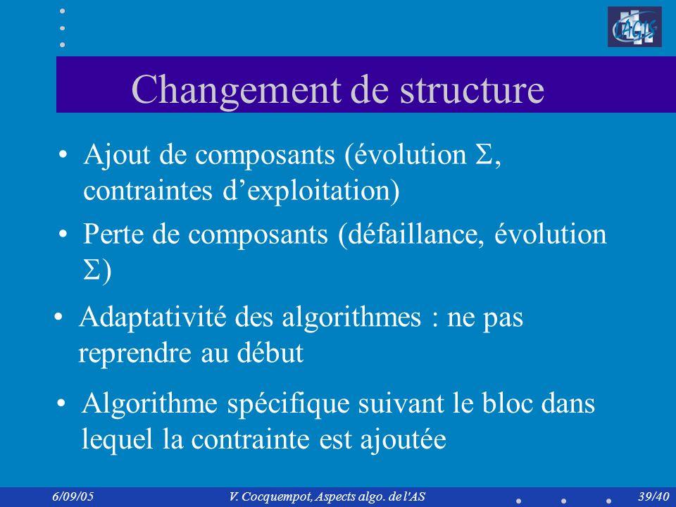 Changement de structure
