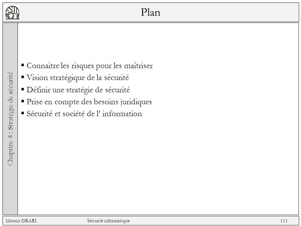 Chapitre 4 : Stratégie de sécurité