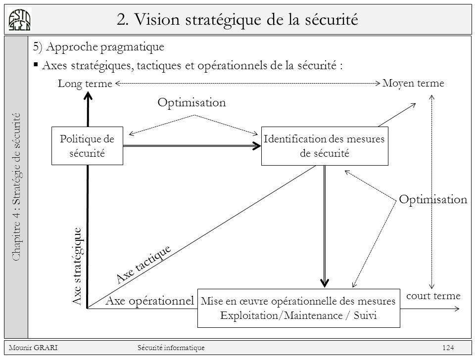2. Vision stratégique de la sécurité