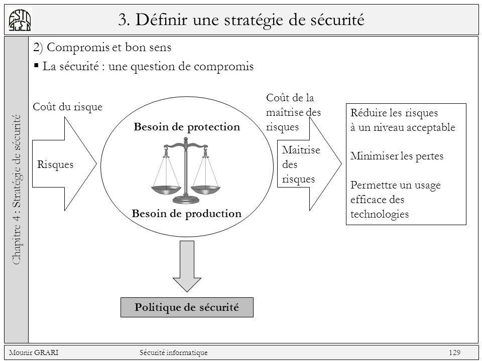 3. Définir une stratégie de sécurité
