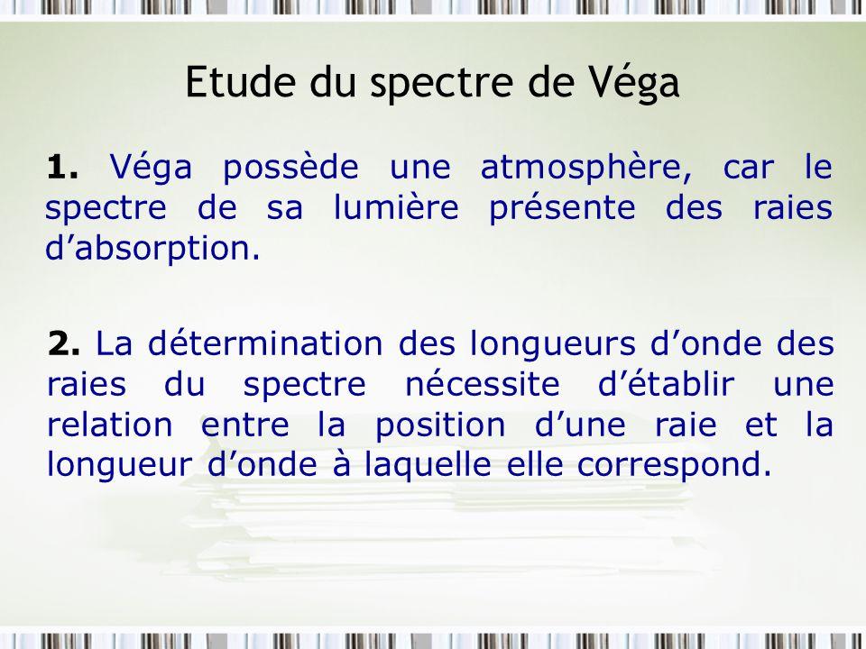 Etude du spectre de Véga