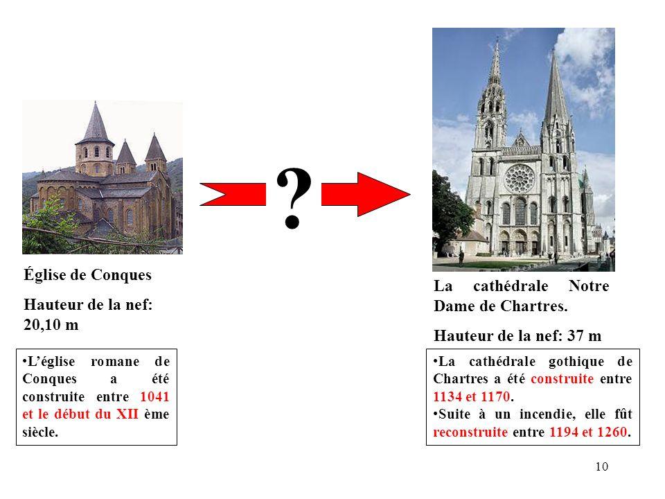 Église de Conques Hauteur de la nef: 20,10 m