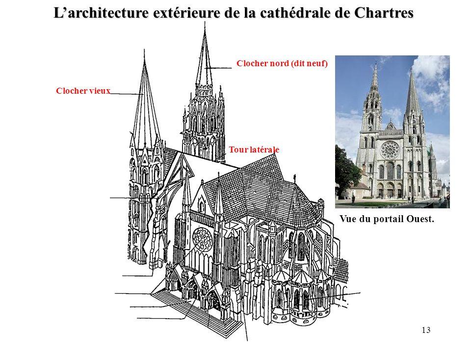 L'architecture extérieure de la cathédrale de Chartres