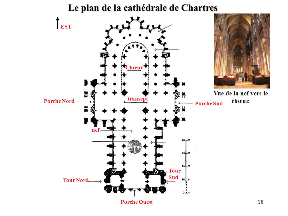 Le plan de la cathédrale de Chartres Vue de la nef vers le chœur.