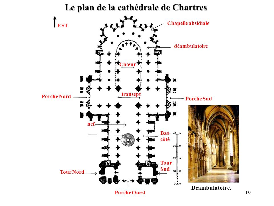 L art gothique travers de la cath drale de chartres for Les plans de lowe