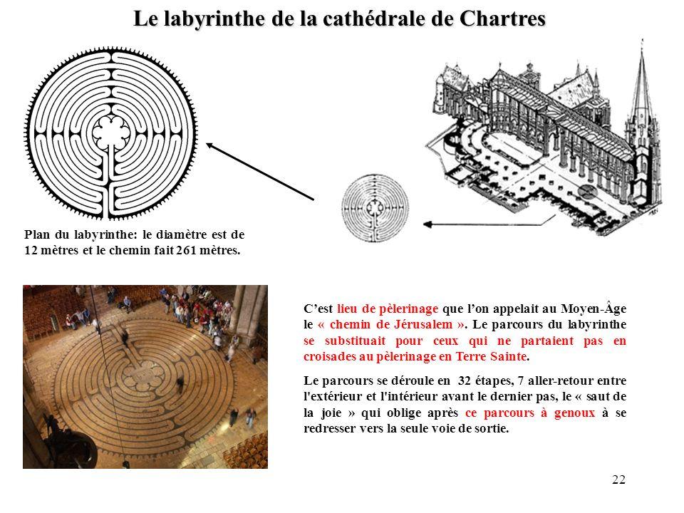Le labyrinthe de la cathédrale de Chartres