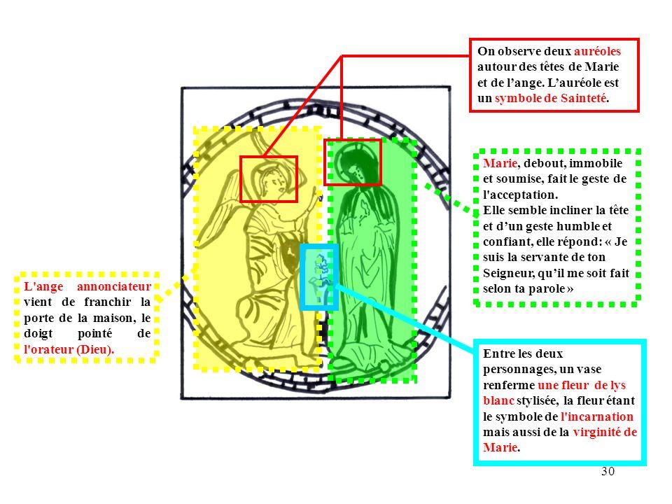 On observe deux auréoles autour des têtes de Marie et de l'ange
