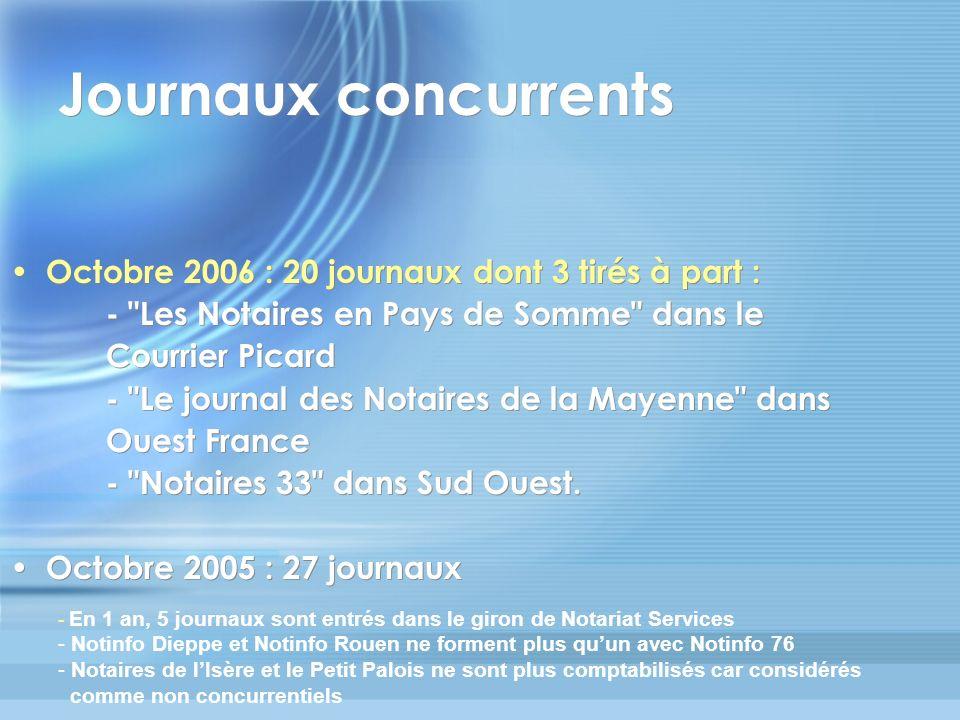 Journaux concurrents Octobre 2006 : 20 journaux dont 3 tirés à part :