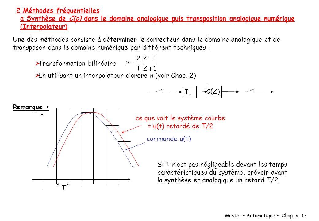 ce que voit le système courbe = u(t) retardé de T/2