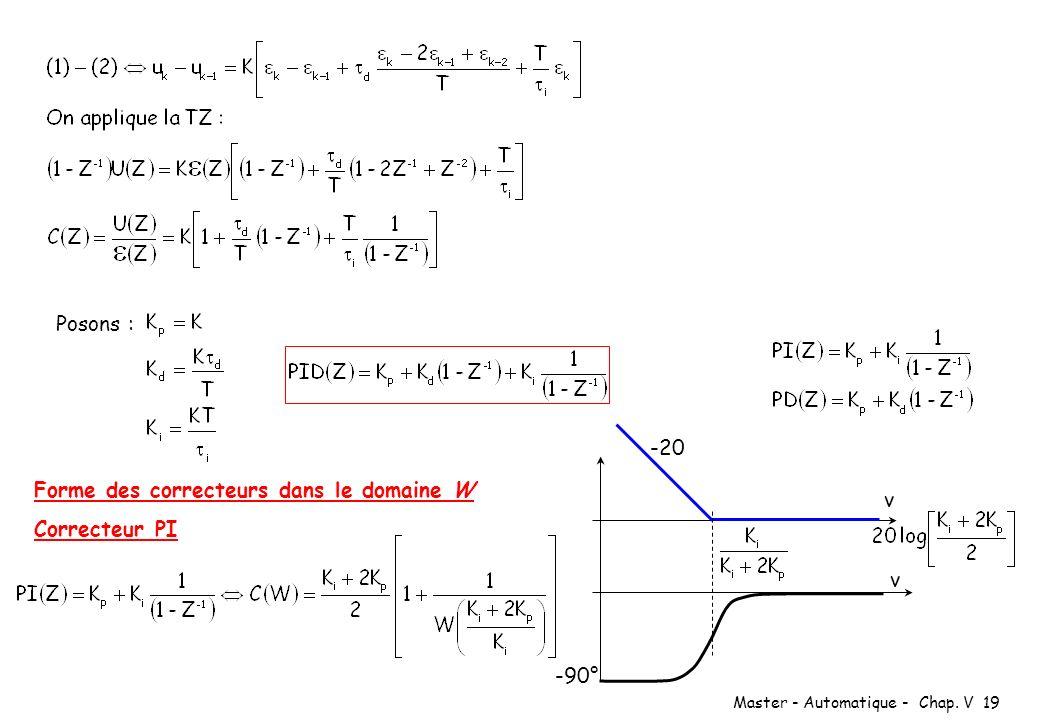 Posons : -20 Forme des correcteurs dans le domaine W Correcteur PI v v -90°