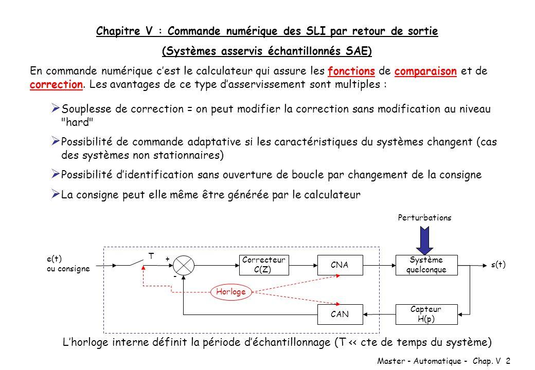 Chapitre V : Commande numérique des SLI par retour de sortie