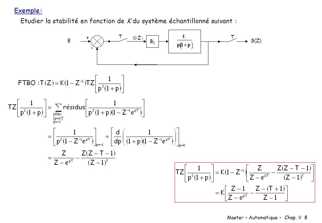 Exemple: Etudier la stabilité en fonction de K du système échantillonné suivant : S(Z) E. - B0.