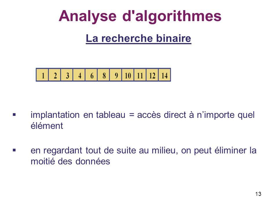 Analyse d algorithmes La recherche binaire
