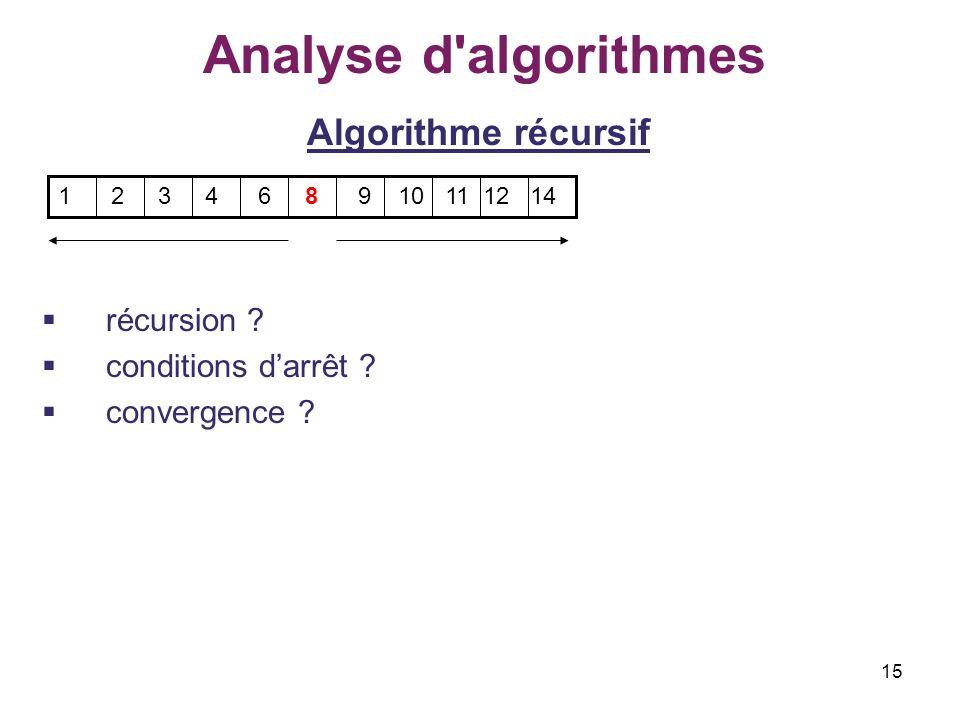 Analyse d algorithmes Algorithme récursif récursion