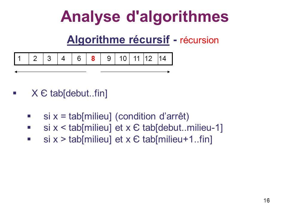 Algorithme récursif - récursion