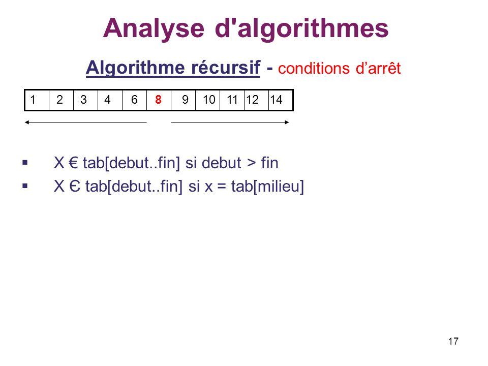 Algorithme récursif - conditions d'arrêt