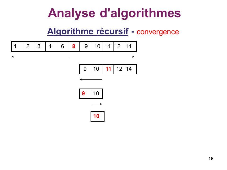 Algorithme récursif - convergence