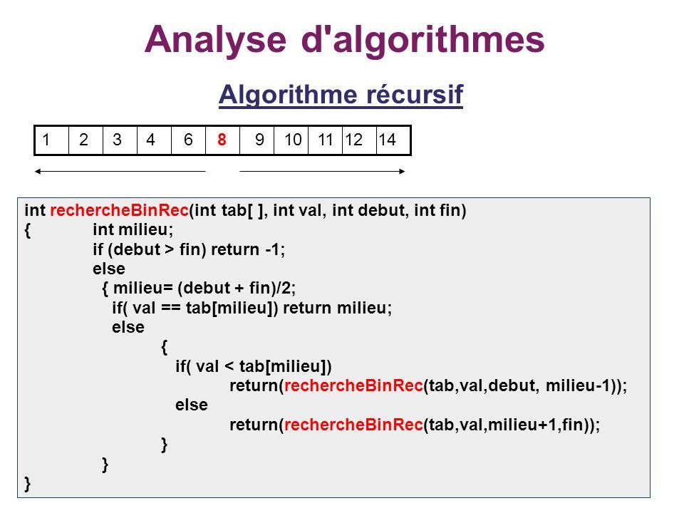 Analyse d algorithmes Algorithme récursif 1 2 3 4 6 8 9 10 11 12 14