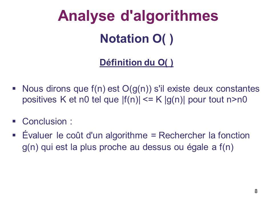 Analyse d algorithmes Notation O( ) Définition du O( )
