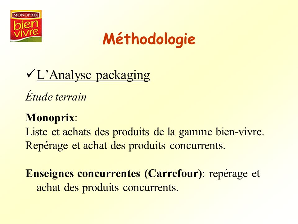 Méthodologie L'Analyse packaging Étude terrain Monoprix: