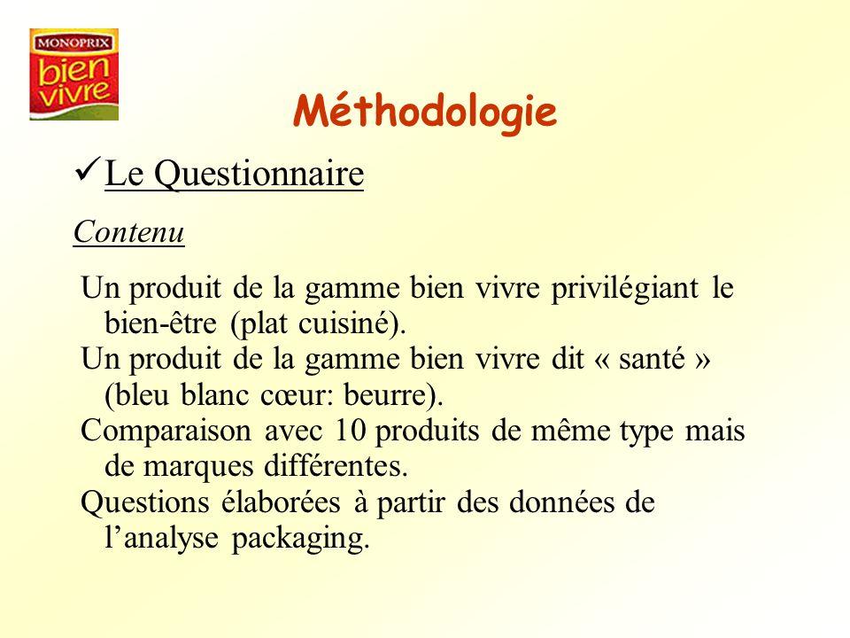 Méthodologie Le Questionnaire Contenu