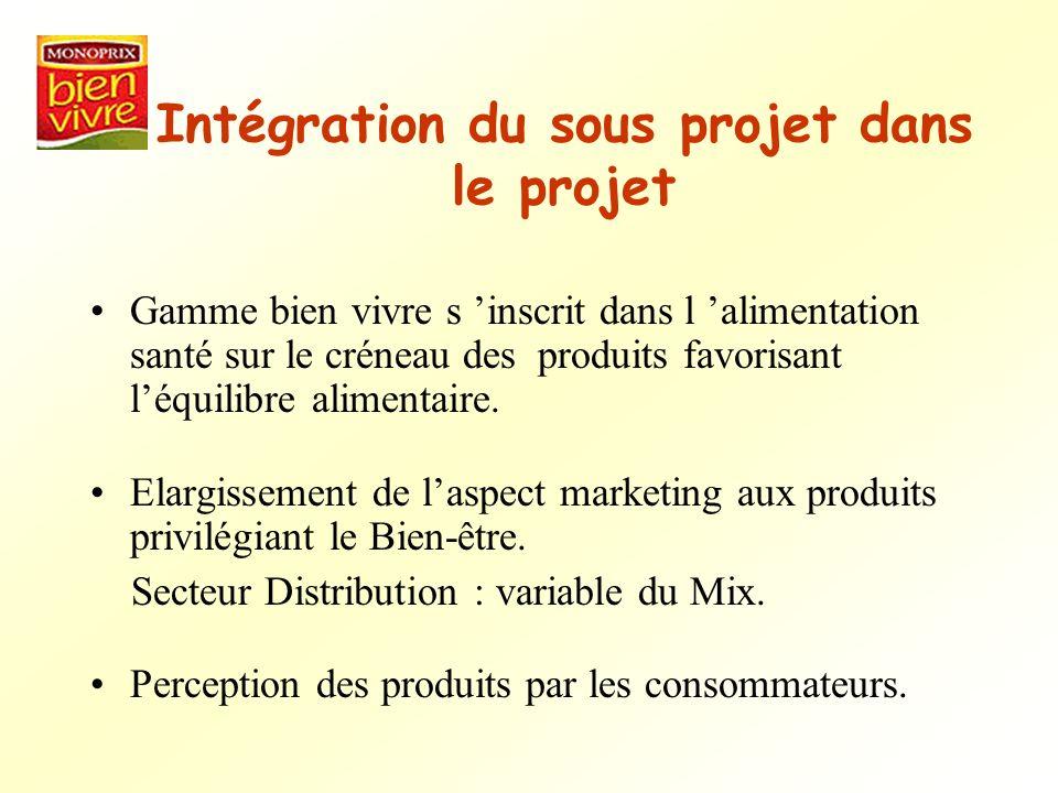 Intégration du sous projet dans le projet