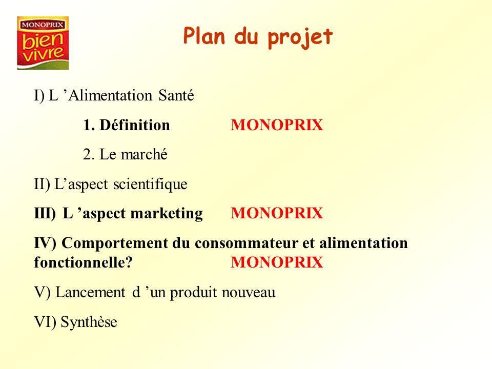 Plan du projet I) L 'Alimentation Santé 1. Définition MONOPRIX
