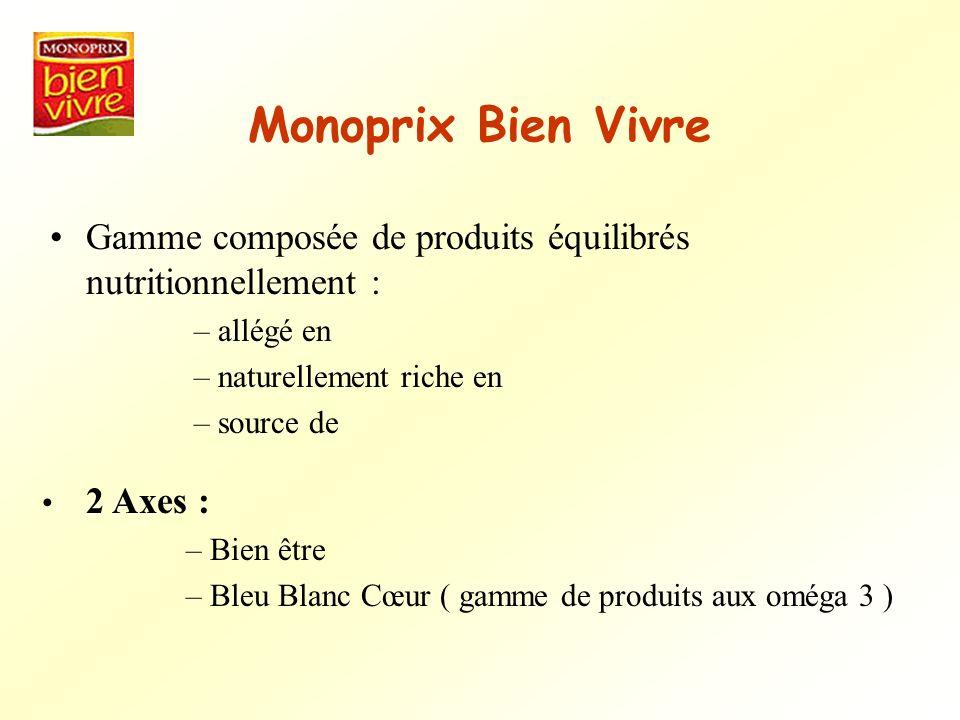 Monoprix Bien Vivre Gamme composée de produits équilibrés nutritionnellement : allégé en. naturellement riche en.