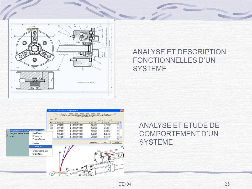 ANALYSE ET DESCRIPTION FONCTIONNELLES D'UN SYSTEME