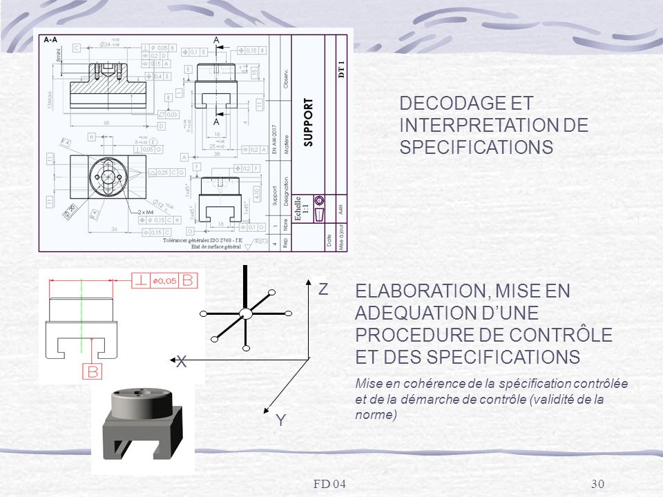 DECODAGE ET INTERPRETATION DE SPECIFICATIONS