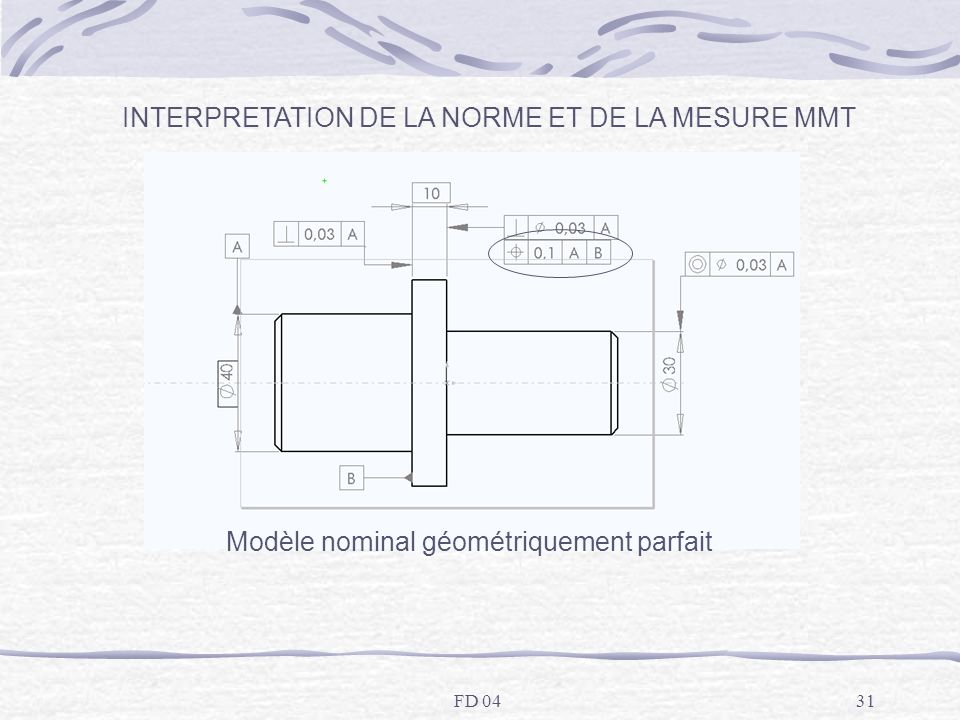 INTERPRETATION DE LA NORME ET DE LA MESURE MMT